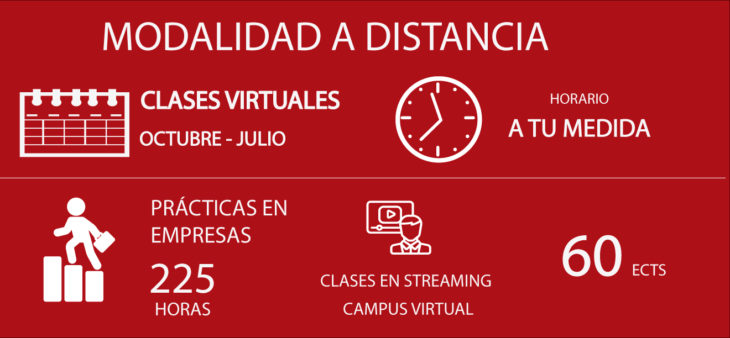 master-comunicacion-a-distancia-online